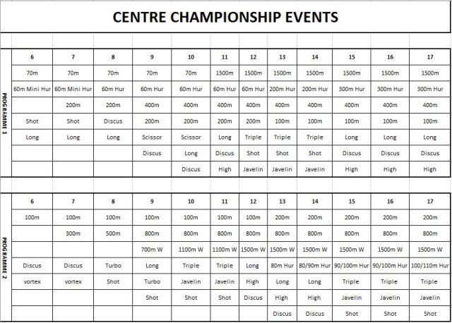 centre-championship-events